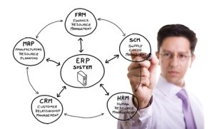 erp-definition-logiciel